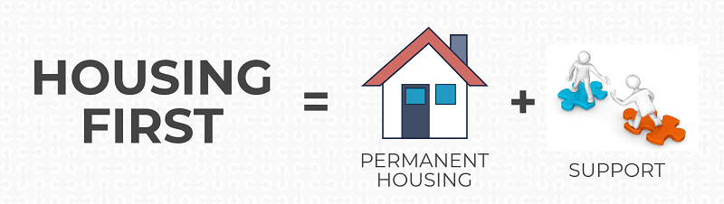 Housing First Equals Permanent Housing Plus Support