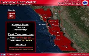 NWS Excessive Heat Watch