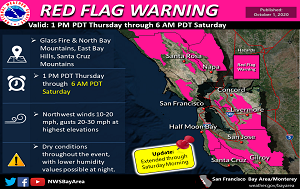 News Flash_Red Flag Warning_10.1.20_UPDATE