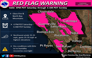 News Flash_Red Flag Warning_10.3.20