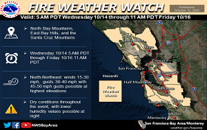 News Flash_Fire Weather Watch_10.12.20