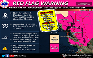 News Flash_Red Flag Warning_10.13.20