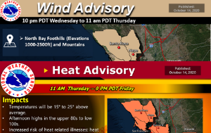 New Flash_Heat and Wind Advisory_10.14.20