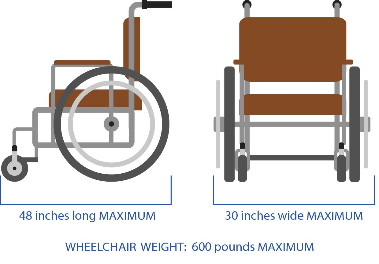 wheelchair dimensions