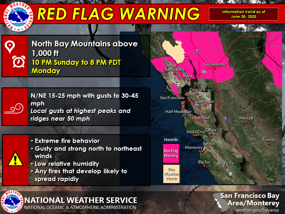 National Weather  Service Red flag warning information